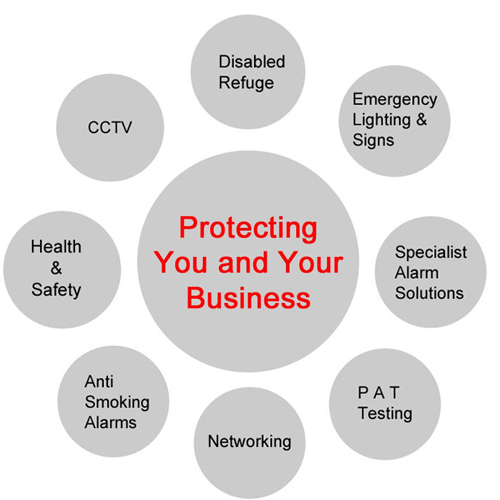 CCTV & Specialist Solutions